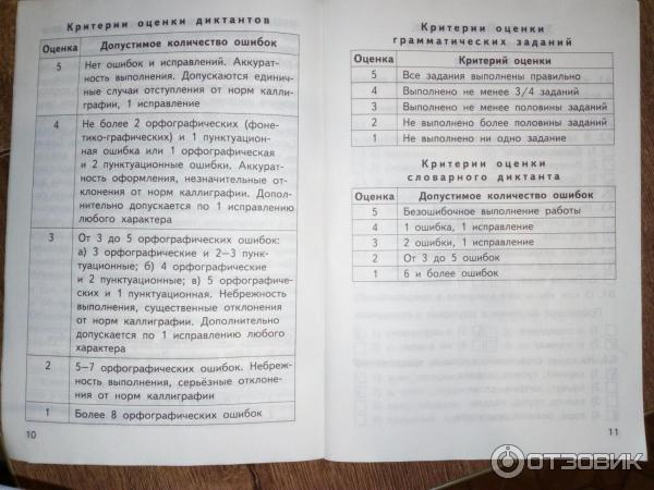 Отзыв о Книга Контрольно измерительные материалы по математике  Контрольно измерительные материалы для 2 класса издательство ВАКО фото