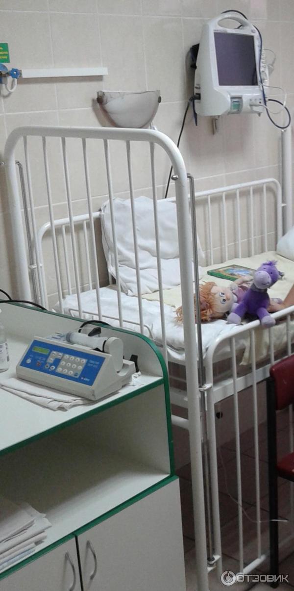 Глобал медицинский центр москва