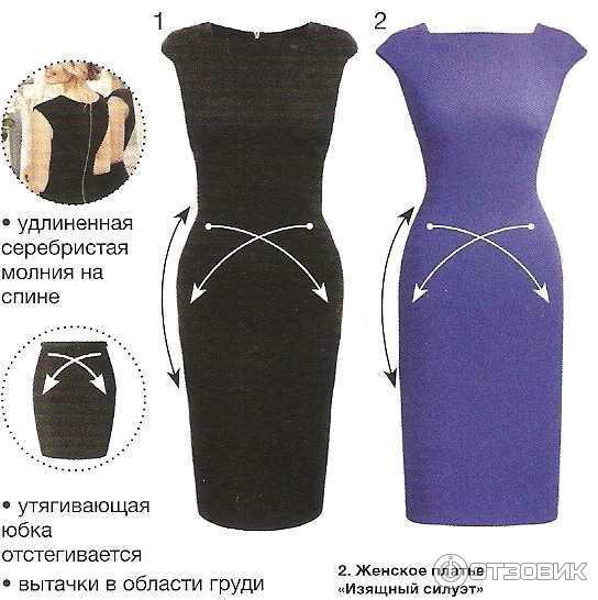 Женское платье изящный силуэт эйвон отзывы и