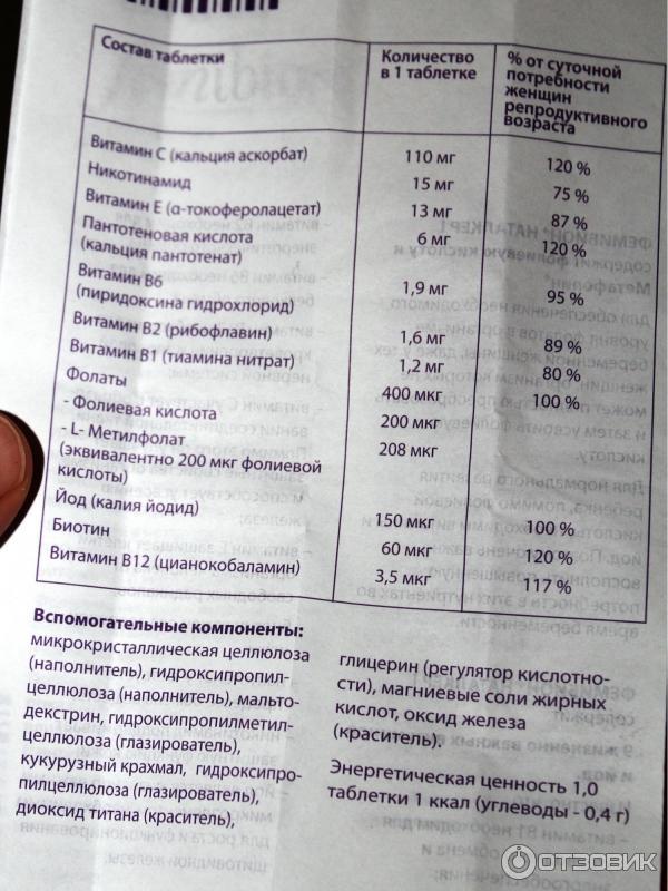 Витамины для беременных с 12 недель 77