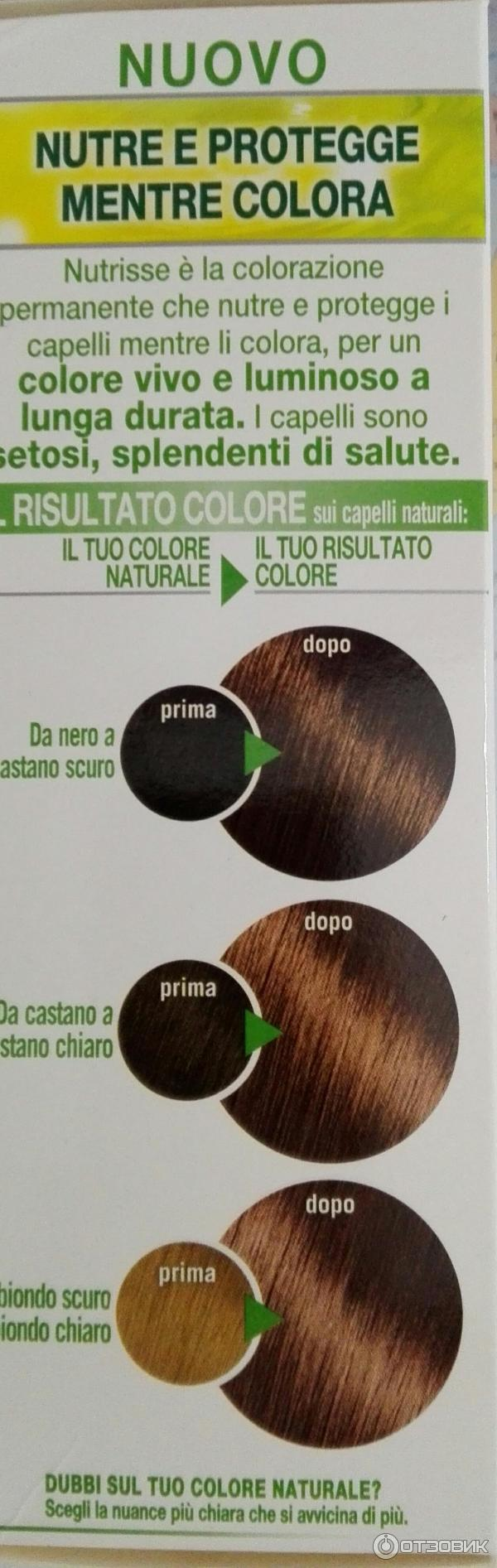 Крем краска волос гарньер палитра цветов фото