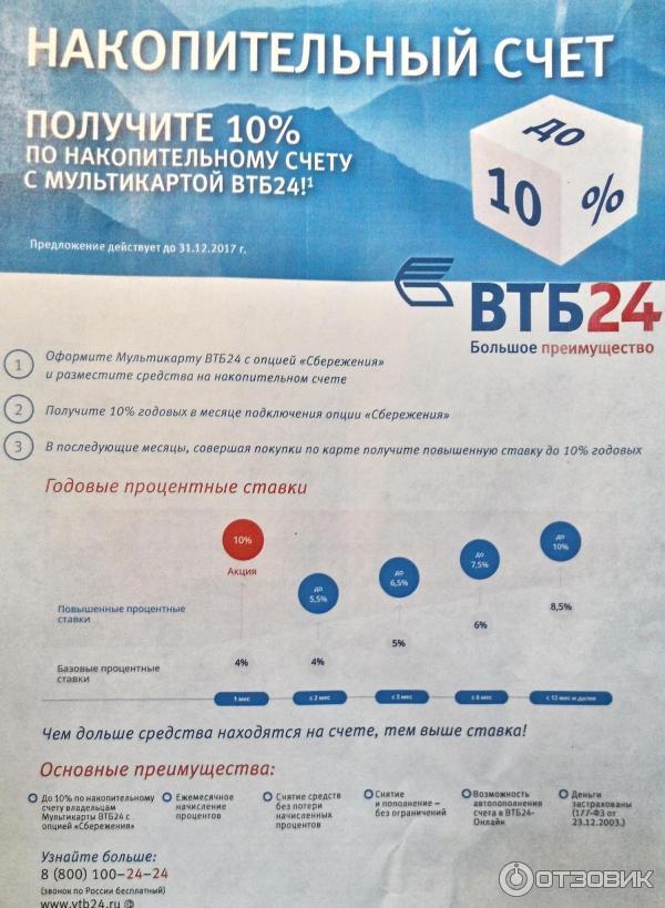 втб 24 банк отзывы предоставление кредита при смене юр адреса