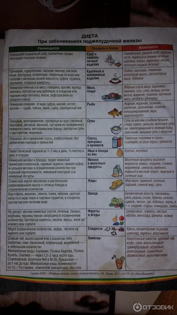 Печеночная диета номер 5