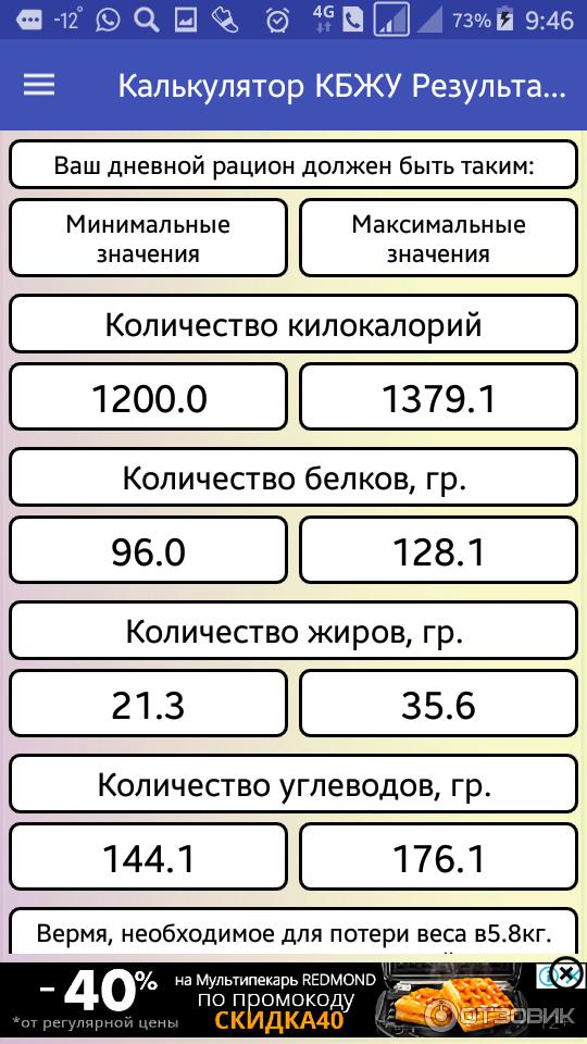 Калькулятор Похудения В Процентах. Калькуляторы