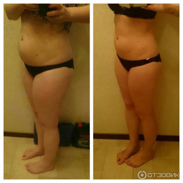 Редуксин Поможет Похудеть. Медикаментозное похудение с помощью препаратов «Редуксин»: инструкция по применению, побочные эффекты, обзор отзывов