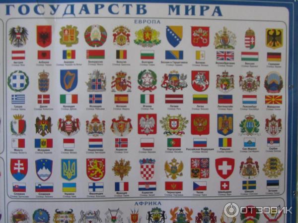 Гербы стран мира фото с названиями