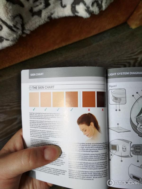 возьмет ли фотоэпилятор светлые волосы работ публикуют