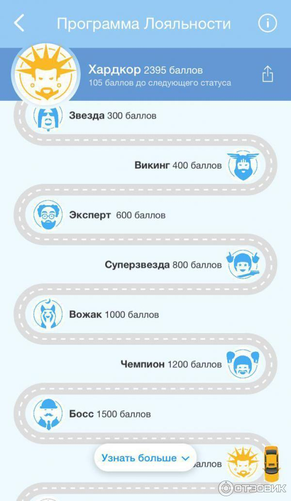 Такси gett москва официальный сайт отзывы