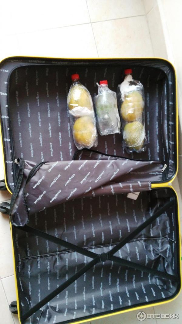 кисте как правильно обернуть чемодан пленкой фото ностальгию