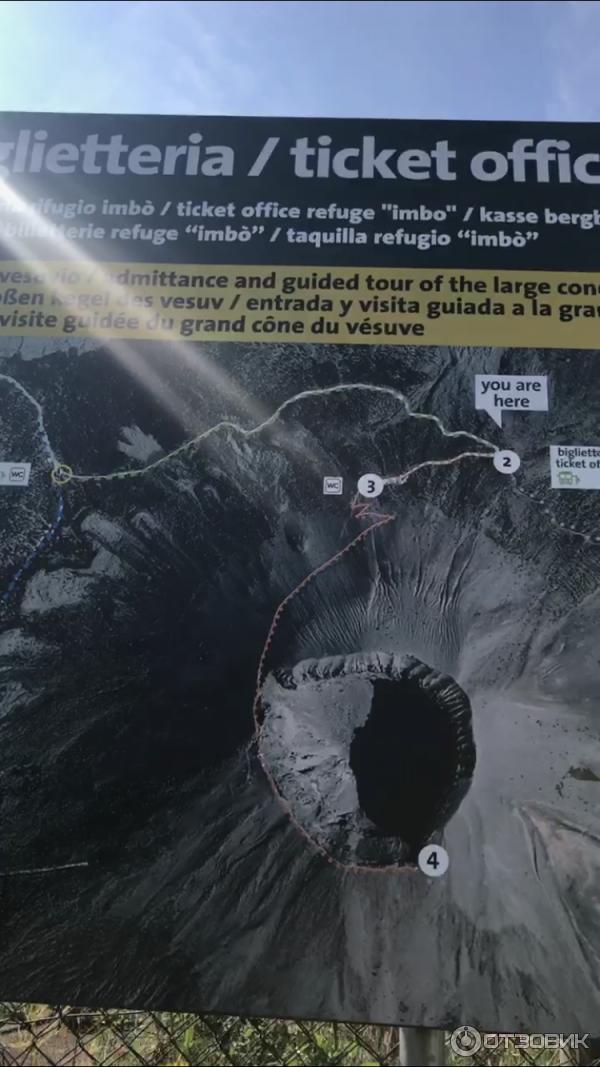 Экскурсия к кратеру вулкана Везувий (Италия) фото