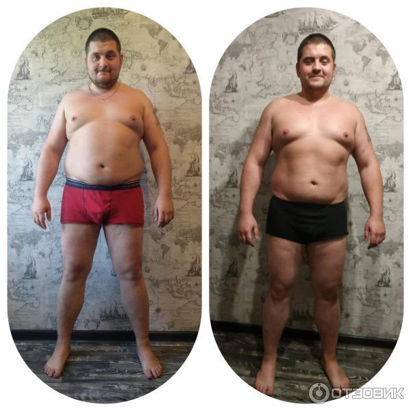 Уроки похудения ярослава брина