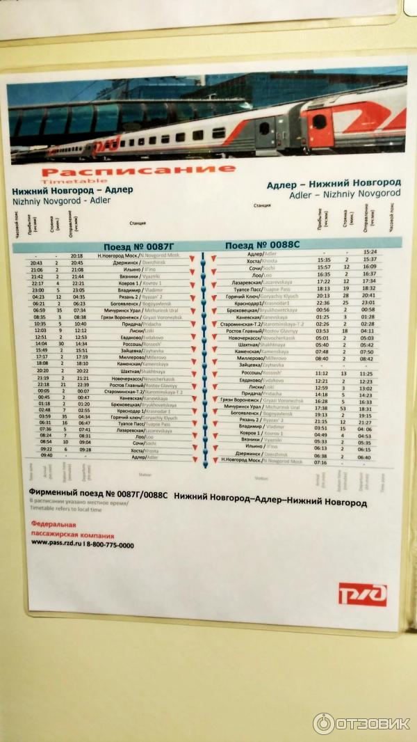 Расписание поездов адлер нижний новгород фото гинекологии