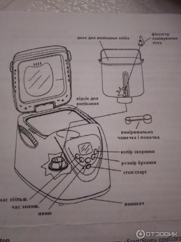 gaolin 901 инструкция